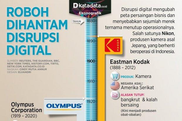 Infografik_Roboh dihantam disrupsi digital