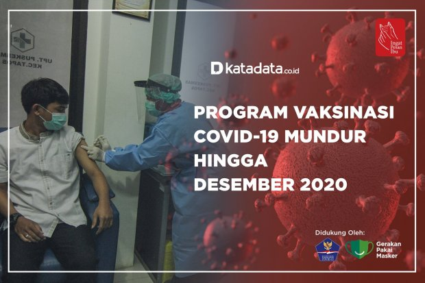 Program Vaksinasi Covid-19 Hingga Desember 2020
