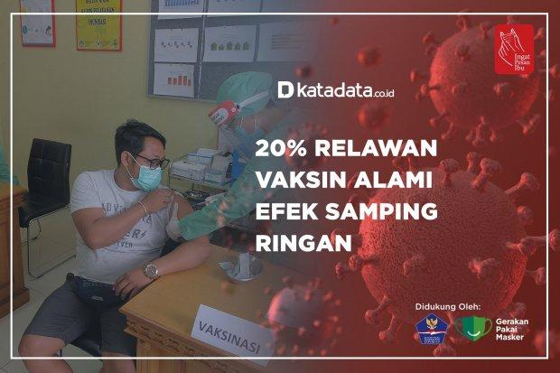 20% Relawan Vaksin Alami Efek Samping Ringan