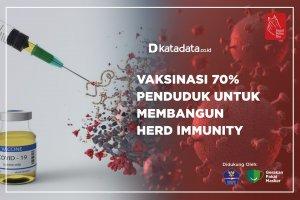 vaksnasi her immunity