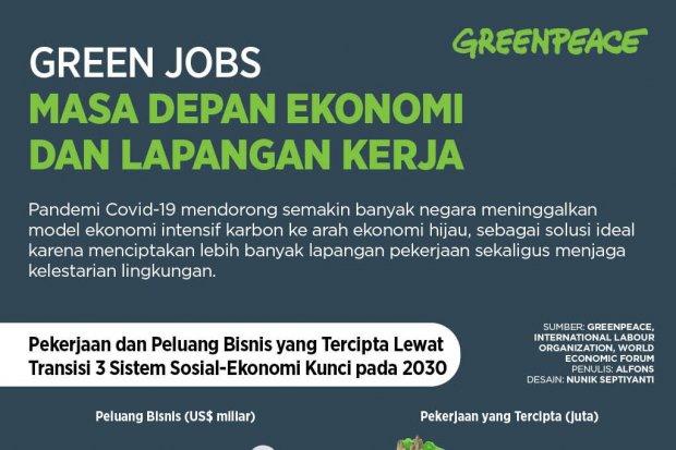 Green Jobs, Masa Depan Ekonomi dan Lapangan Kerja