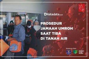 Prosedur Jamaah Umroh Saat Tiba di Tanah Air