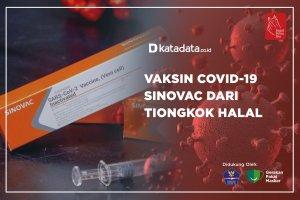 Vaksin Covid-19 Sinovac Dari tiongkok halal