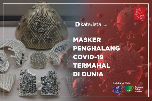 Masker Penghalang Covid-19 Termahal di Dunia