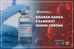 Kisaran Harga 3 Kandidat Vaksin Corona