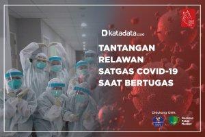 Tantangan Relawan Satgas Covid-19 Saat bertugas