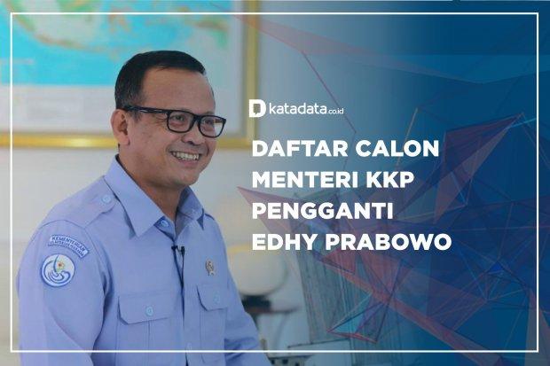 Daftar Calon Menteri KKP Pengganti Edhy Prabowo
