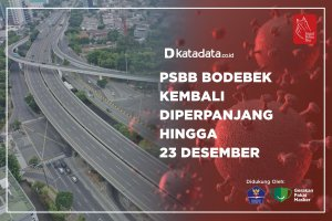 PSBB Bodebek Kembali Diperpanjang Hingga 23 Desember