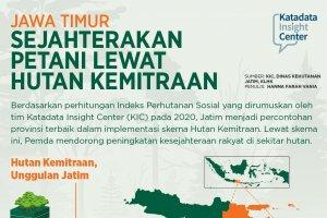 Jawa Timur, Sejahterakan Petani Lewat Hutan Kemitraan