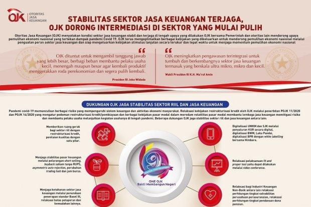 OJK Dorong Intermediasi Jasa Keuangan
