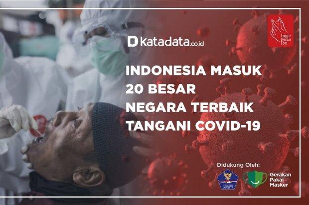 Indonesia Masuk 20 Negara Terbaik Tangani Covid-19