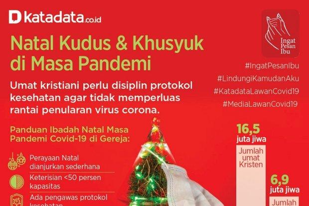 Poster Satgas Natal