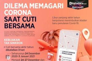 Infografik_Dilema memagari corona saat cuti bersama