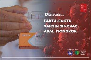 Fakta-fakta Vaksin Sinovac Asal Tiongkok