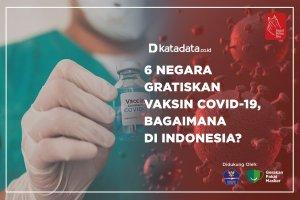 6 Negara Gratiskan Vaksin Covid-19, Bagaimana di Indonesia ?