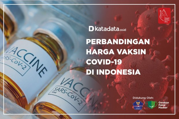 Perbandingan Harga Vaksin Covid-19 di Indonesia