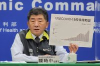Menteri Kesehatan dan Kesejahteraan Taiwan Chen Shin-chung