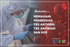 Memahami Perbedaan Tes Antigen, Tes Antibodi dan PCR
