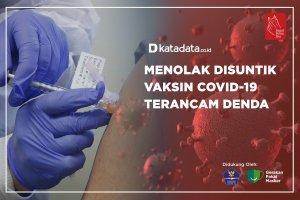 Menolak Disuntuk Vaksin Covid-19 Terancam Denda