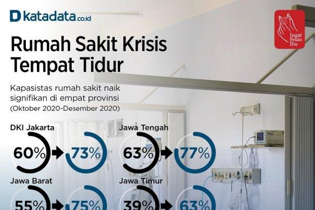 Poster_Kampanye_RumahSakitKrisisTempatTidur