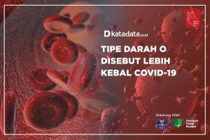 Tipe Darah O Disebut Lebih Kebal Covid-19