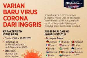 Infografik_Varian baru virus corona dari Inggris