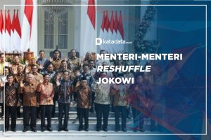 Menteri-Menteri Reshuffle Jokowi