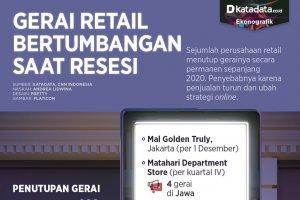 Infografik_Gerai retail bertumbangan saat resesi