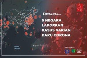 5 Negara Laporkan Kasus Varian Baru Corona