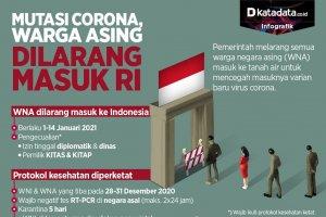 Infografik_Mutasi corona warga asing dilarang masuk RI-rev