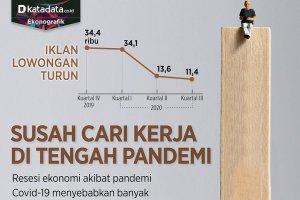 Infografik_susah cari kerja di tengah pandemi