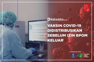 Vaksin Covid-19 Didistribusikan Sebelum Izin BPOM Keluar