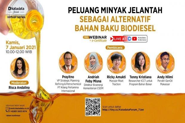Biodiesel Minyak Jelantah