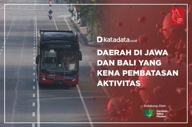 Daerah di Jawa dan Bali yang Kena Pembatasan Aktivitas