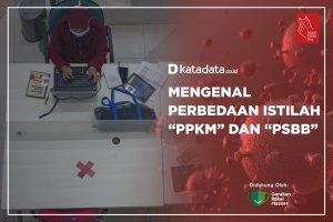 """Mengenal Perbedaan Istilah """"PPKM"""" dan """"PSBB"""""""