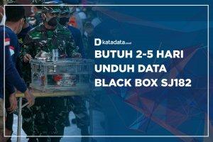 Butuh 2-5 Hari Unduh Data Black Box SJ182