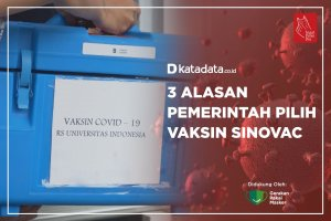 3 Alasan Pemerintah Pilih Vaksin Sinovac