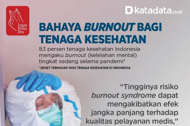 Poster_Burnout