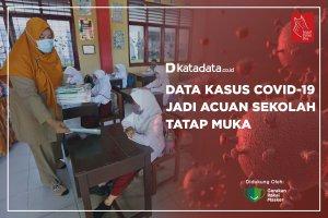 Data Kasus Covid-19 Jadi Acuan Sekolah Tatap Muka