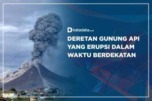 Deretan Gunung Api yang Erupsi Dalam Waktu Berdekatan
