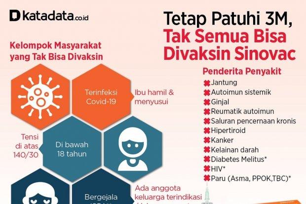Poster_TetapPatuhi3M