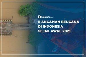 5 Ancaman Bencana di Indonesia Sejak Awal 2021