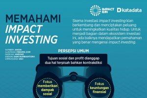 Memahami Impact Investing