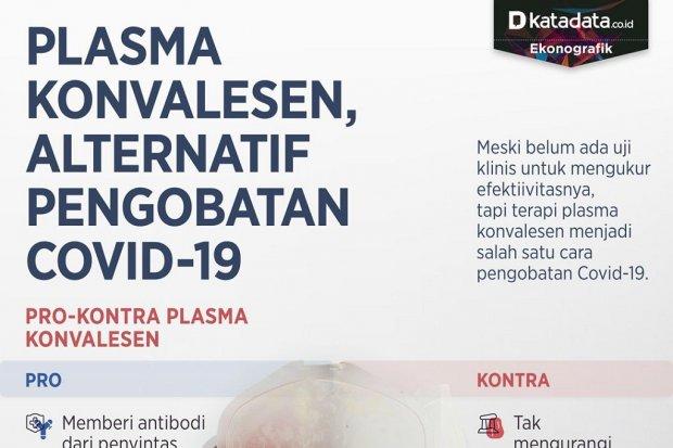 Infografik_Plasma konvalesen, alternatif pengobatan covid-19