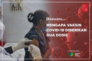 Mengapa Vaksin Covid-19 Diberikan Dua Dosis ?