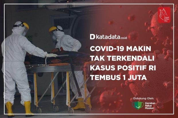 Covid-19 Makin Tak Terkendali, Kasus Positif RI Tembus 1 Juta