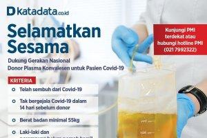 Poster_KampanyeSelamatkanSesama