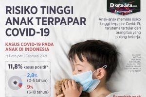 Infografik_Risiko tinggi anak terpapar covid-19