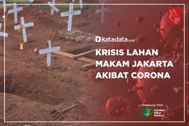 Krisis Lahan Makam Jakarta Akibat Corona