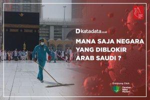 Mana Saja Negara yang Diblokir Arab Saudi?